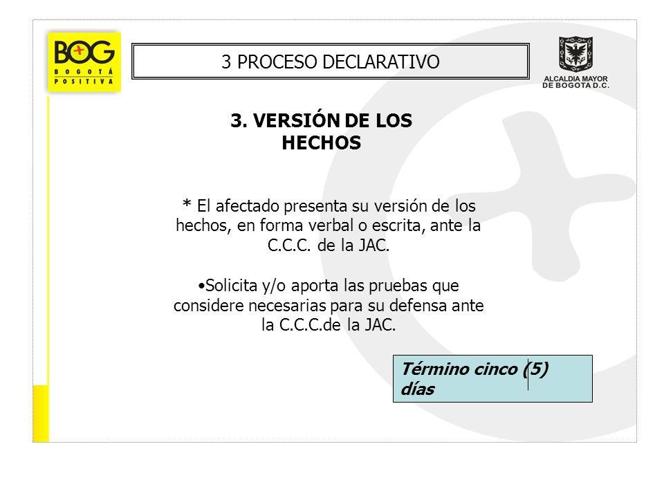 3 PROCESO DECLARATIVO 3. VERSIÓN DE LOS HECHOS