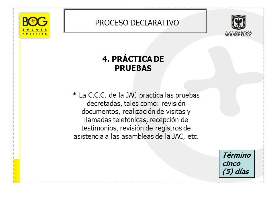 PROCESO DECLARATIVO 4. PRÁCTICA DE PRUEBAS