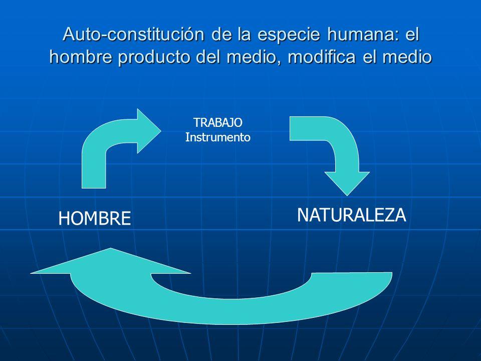 Auto-constitución de la especie humana: el hombre producto del medio, modifica el medio