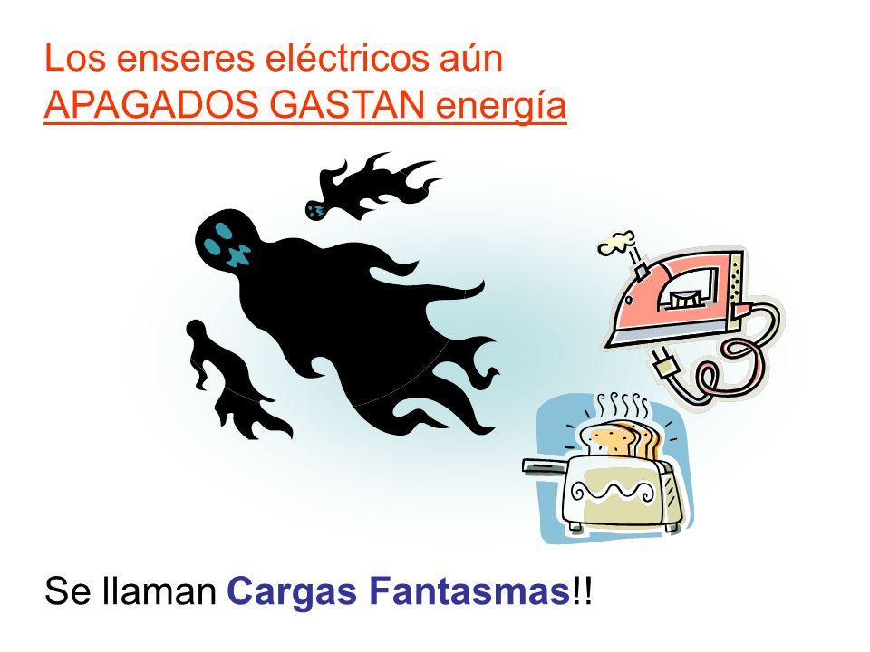 Los enseres eléctricos aún APAGADOS GASTAN energía