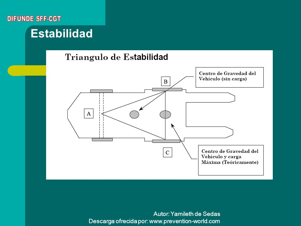 DIFUNDE SFF-CGT Estabilidad.