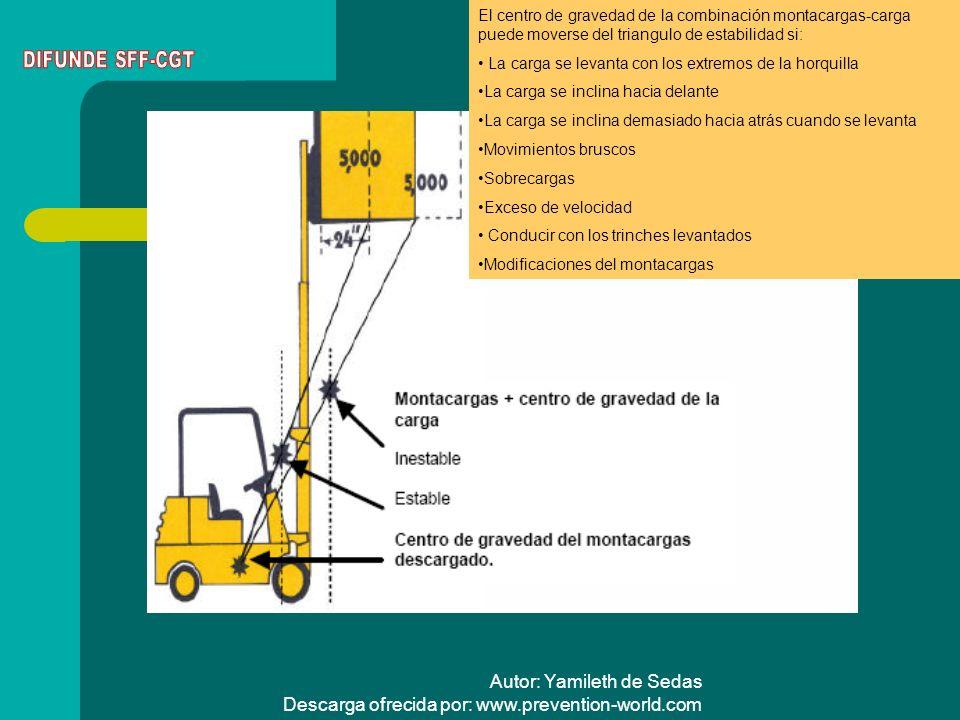 El centro de gravedad de la combinación montacargas-carga puede moverse del triangulo de estabilidad si: