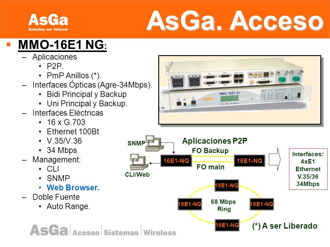 AsGa. Acceso MMO-16E1 NG: Aplicaciones P2P. PmP Anillos (*).