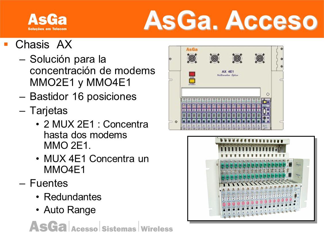 AsGa. Acceso Chasis AX. Solución para la concentración de modems MMO2E1 y MMO4E1. Bastidor 16 posiciones.