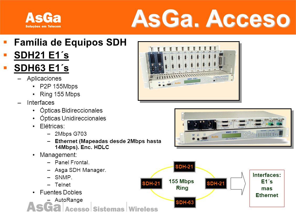 AsGa. Acceso Família de Equipos SDH SDH21 E1´s SDH63 E1´s Aplicaciones