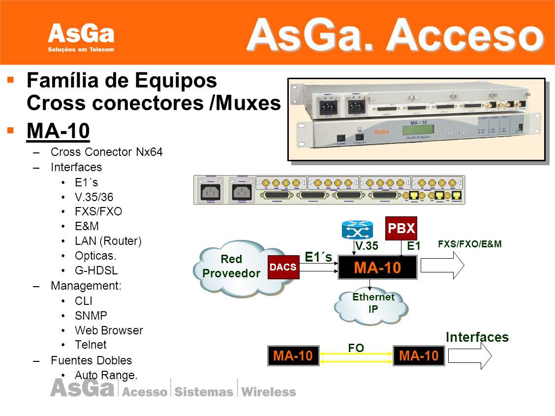 AsGa. Acceso Família de Equipos Cross conectores /Muxes MA-10 MA-10