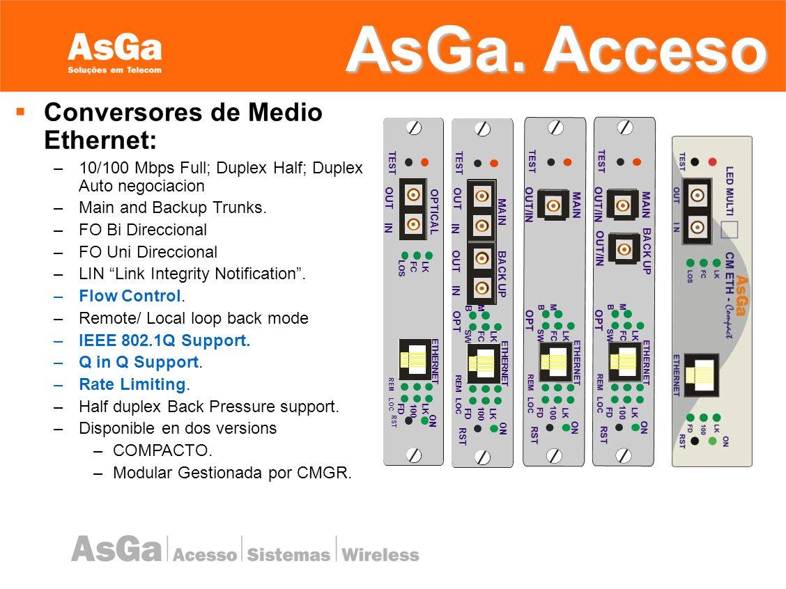 AsGa. Acceso Conversores de Medio Ethernet: