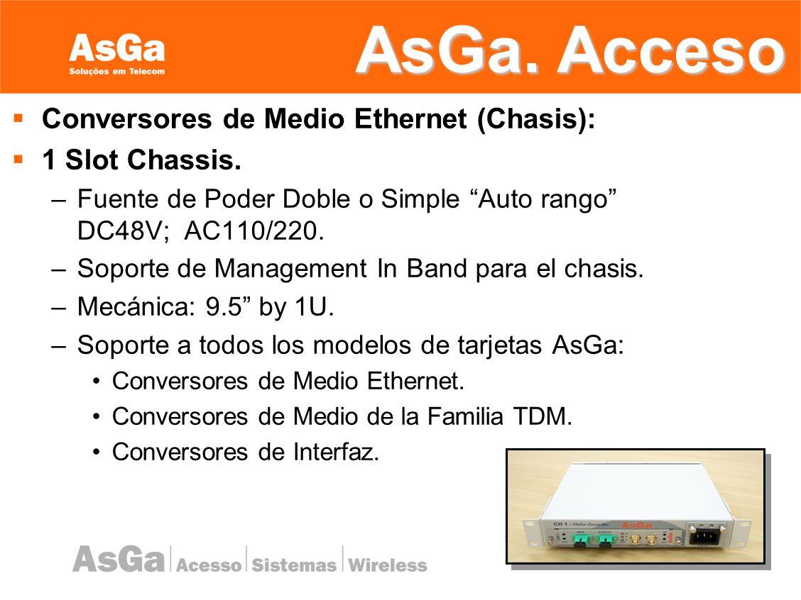 AsGa. Acceso Conversores de Medio Ethernet (Chasis): 1 Slot Chassis.