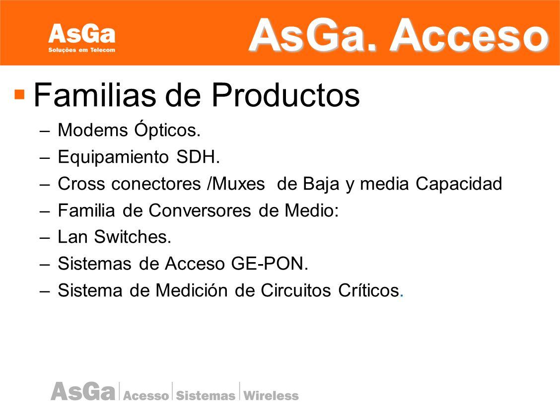 AsGa. Acceso Familias de Productos Modems Ópticos. Equipamiento SDH.