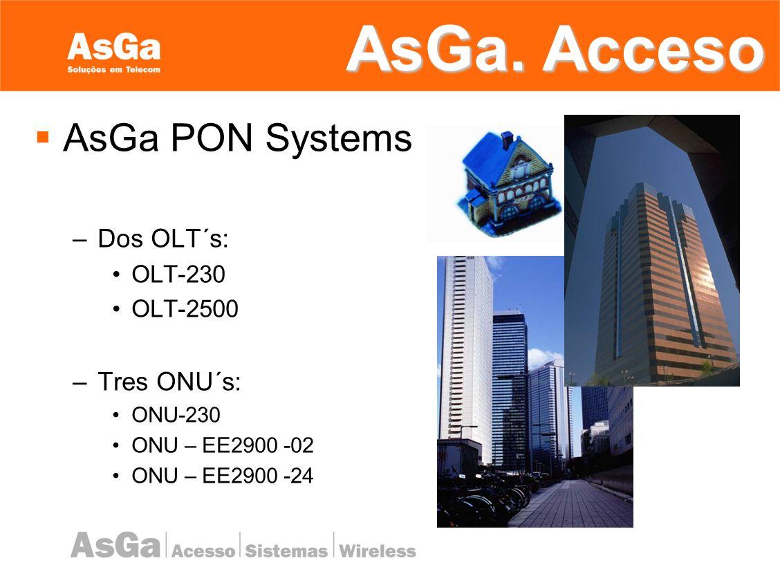 AsGa. Acceso AsGa PON Systems Dos OLT´s: Tres ONU´s: OLT-230 OLT-2500