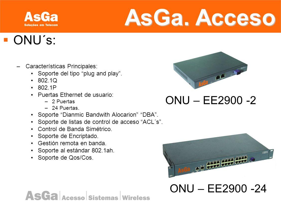 AsGa. Acceso ONU´s: ONU – EE2900 -2 ONU – EE2900 -24