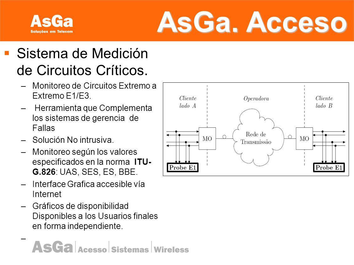 AsGa. Acceso Sistema de Medición de Circuitos Críticos.