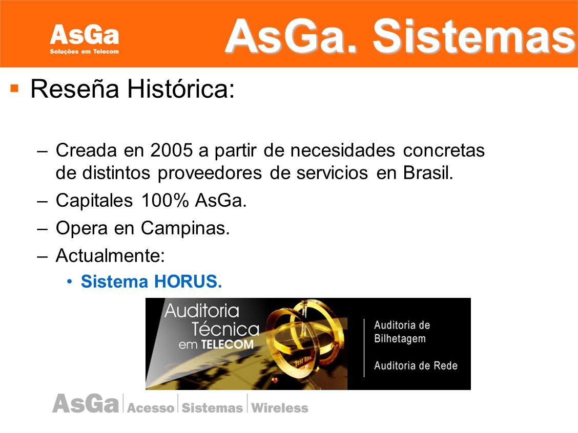 AsGa. Sistemas Reseña Histórica: