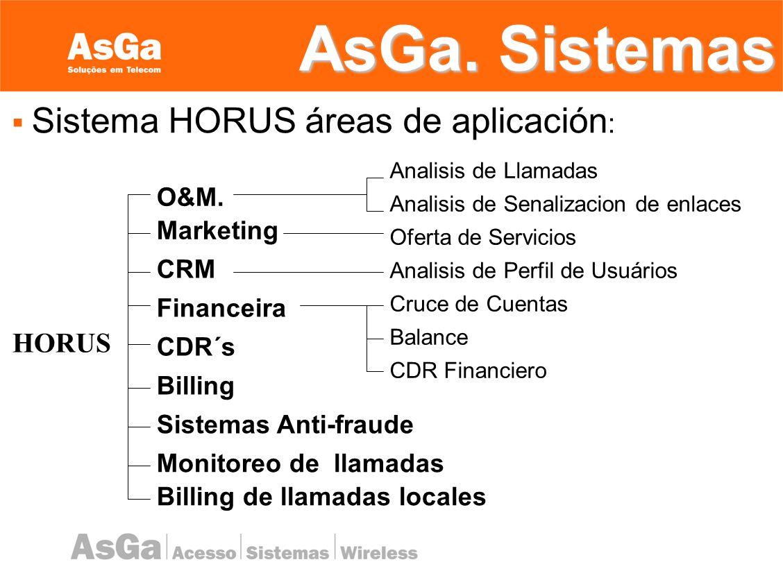 Sistema HORUS áreas de aplicación: