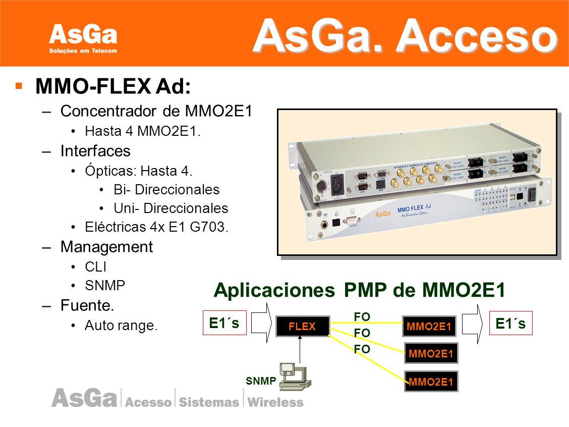 Aplicaciones PMP de MMO2E1