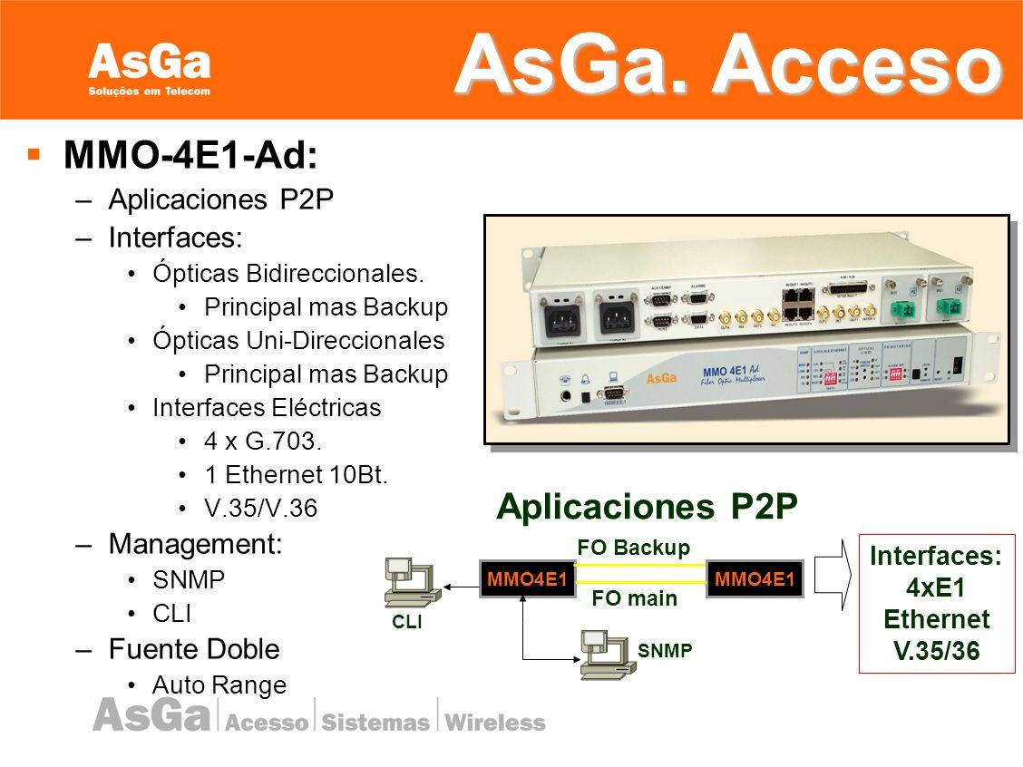AsGa. Acceso MMO-4E1-Ad: Aplicaciones P2P Aplicaciones P2P Interfaces: