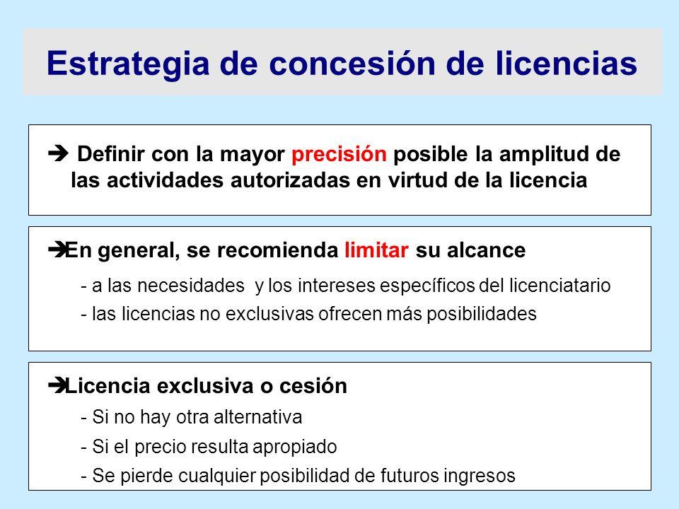 Estrategia de concesión de licencias