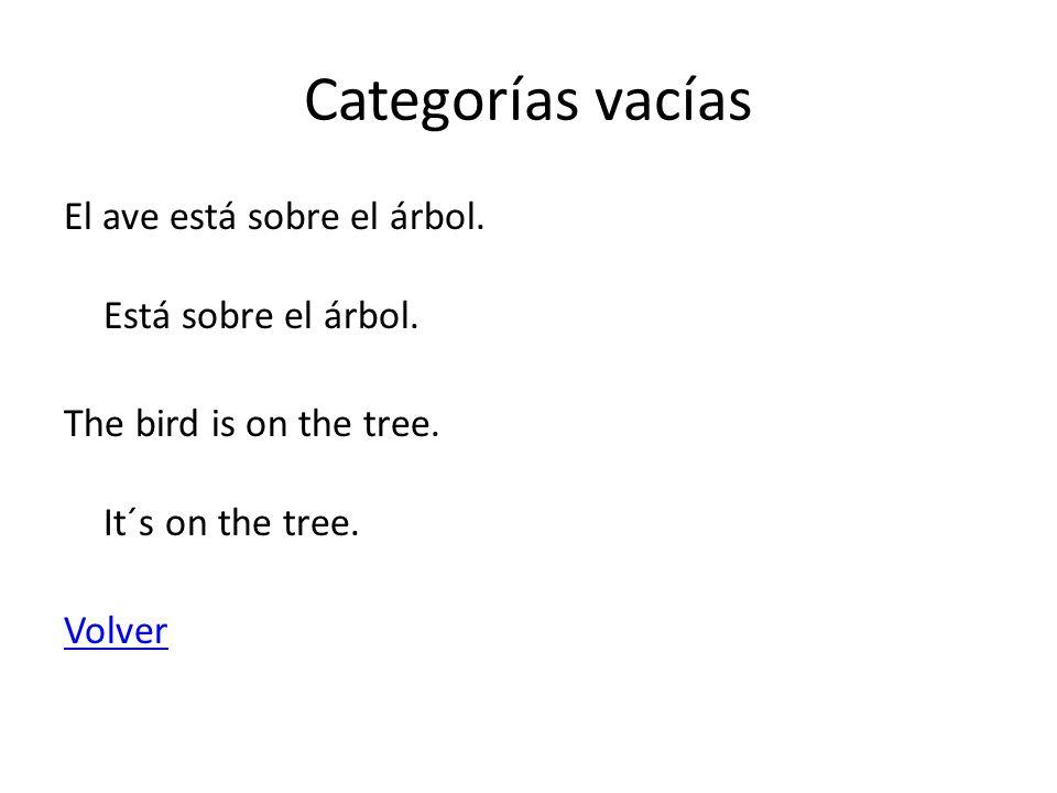 Categorías vacías El ave está sobre el árbol. Está sobre el árbol.