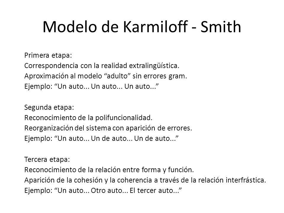 Modelo de Karmiloff - Smith