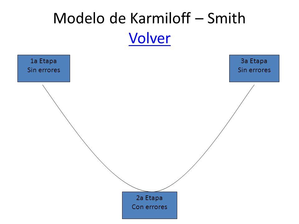 Modelo de Karmiloff – Smith Volver