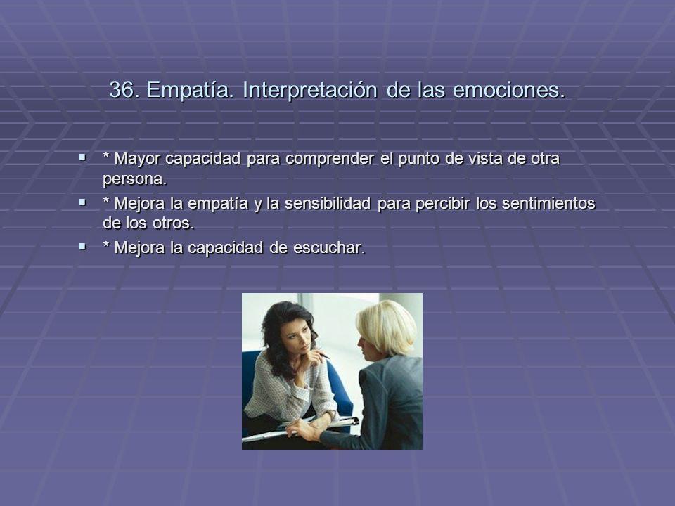 36. Empatía. Interpretación de las emociones.