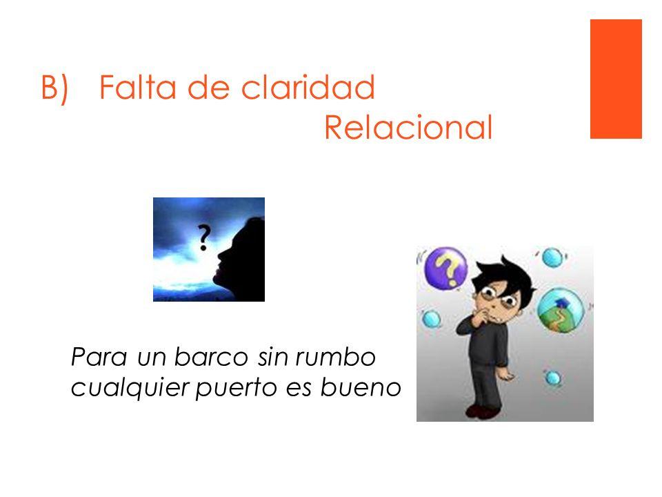 B) Falta de claridad Relacional