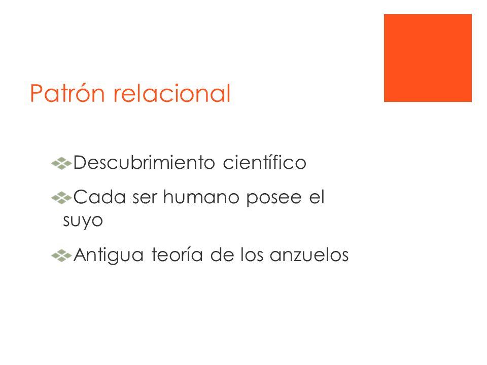 Patrón relacional Descubrimiento científico