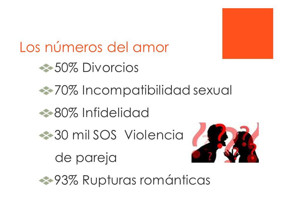 Los números del amor 50% Divorcios 70% Incompatibilidad sexual