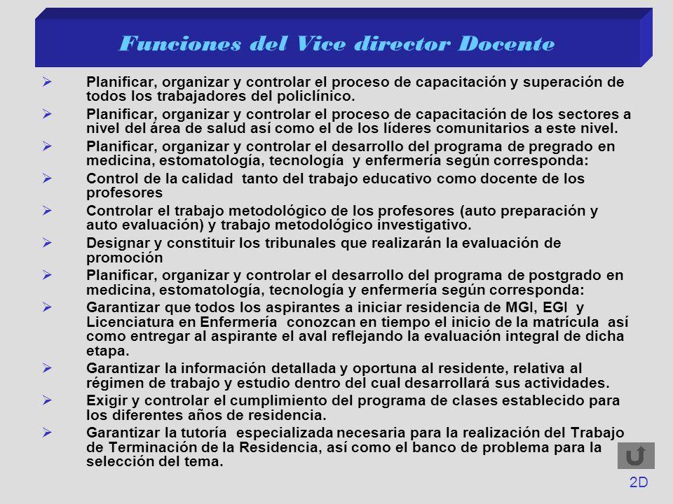 Funciones del Vice director Docente