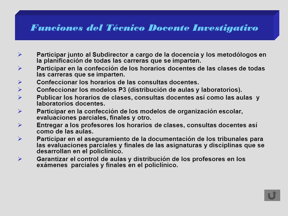 Funciones del Técnico Docente Investigativo