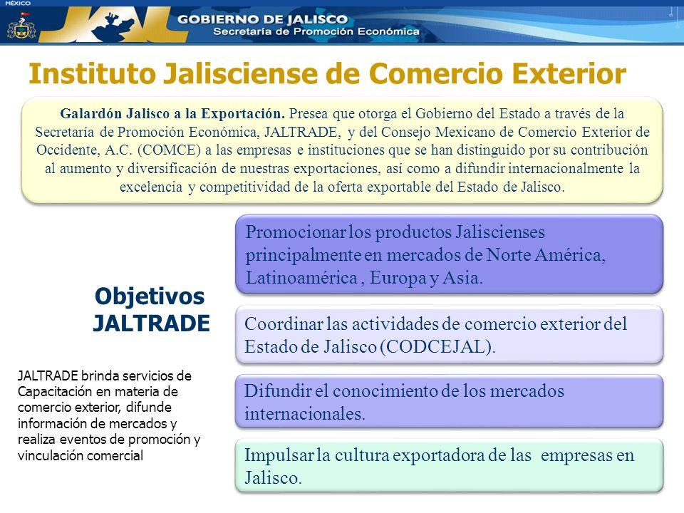 Instituto Jalisciense de Comercio Exterior