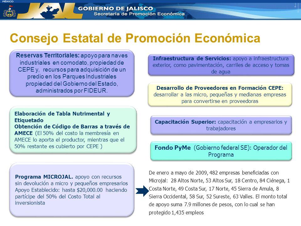Consejo Estatal de Promoción Económica