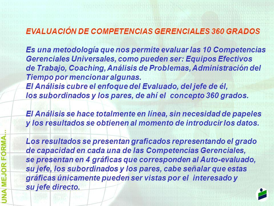 EVALUACIÓN DE COMPETENCIAS GERENCIALES 360 GRADOS