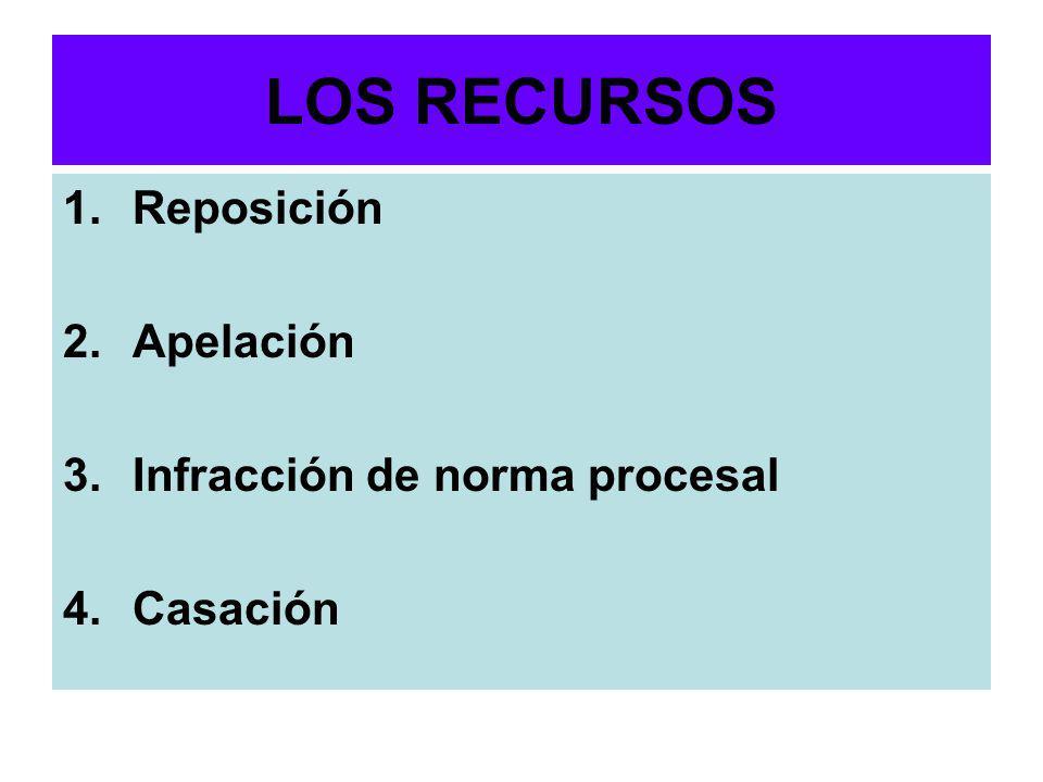 LOS RECURSOS Reposición Apelación Infracción de norma procesal