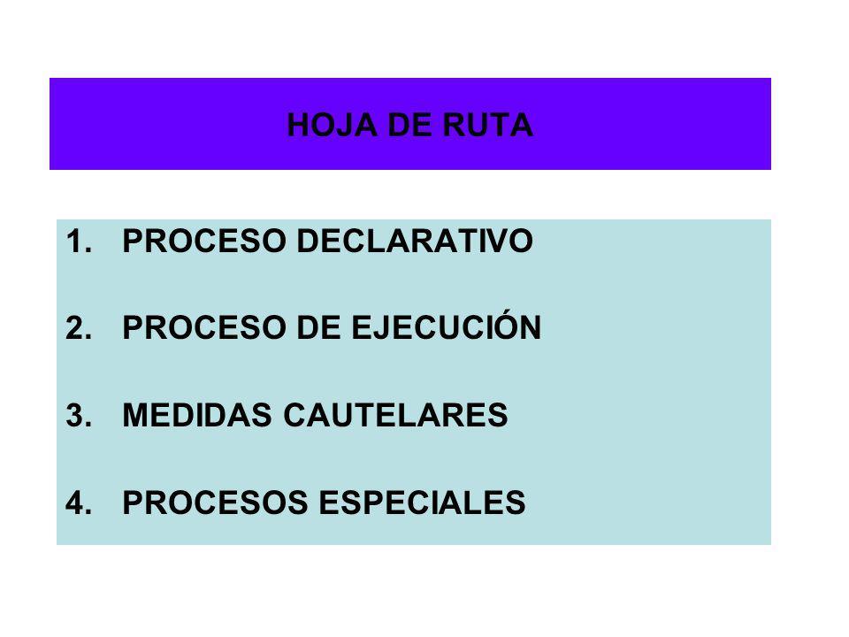 HOJA DE RUTA PROCESO DECLARATIVO PROCESO DE EJECUCIÓN MEDIDAS CAUTELARES PROCESOS ESPECIALES