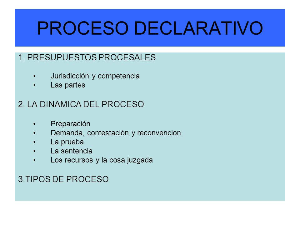 PROCESO DECLARATIVO 1. PRESUPUESTOS PROCESALES