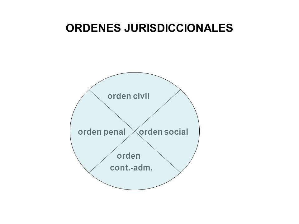 ORDENES JURISDICCIONALES