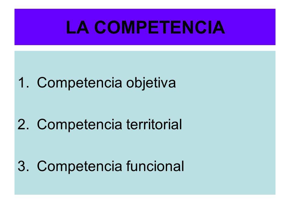 LA COMPETENCIA Competencia objetiva Competencia territorial