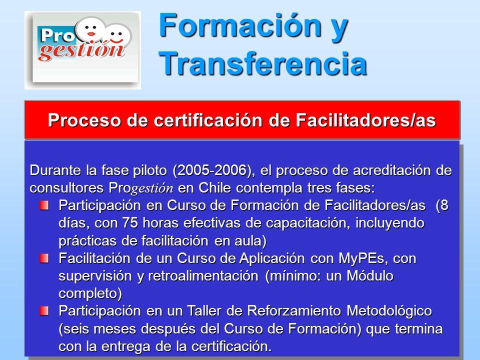 Proceso de certificación de Facilitadores/as