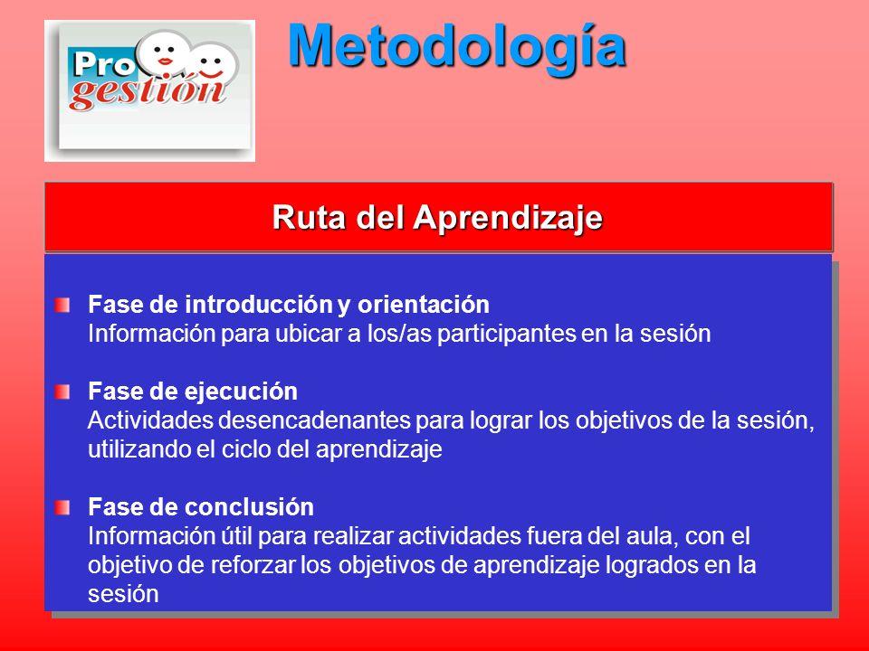 Metodología Ruta del Aprendizaje Fase de introducción y orientación