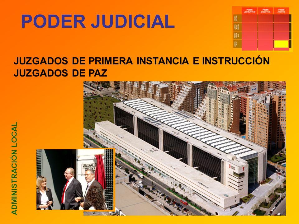PODER JUDICIAL JUZGADOS DE PRIMERA INSTANCIA E INSTRUCCIÓN