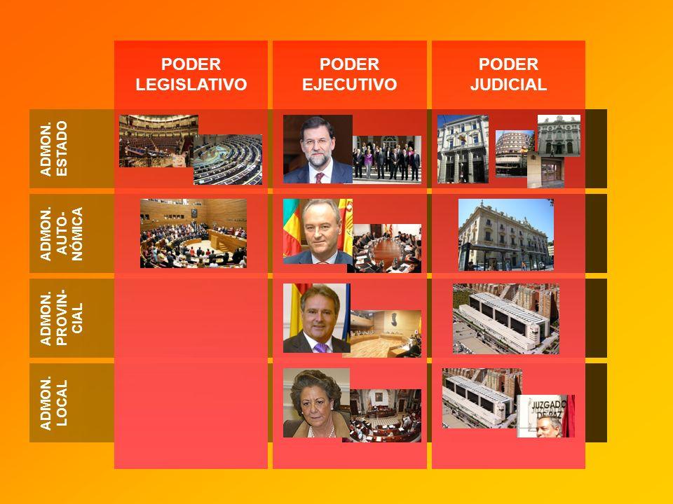PODER LEGISLATIVO PODER EJECUTIVO PODER JUDICIAL
