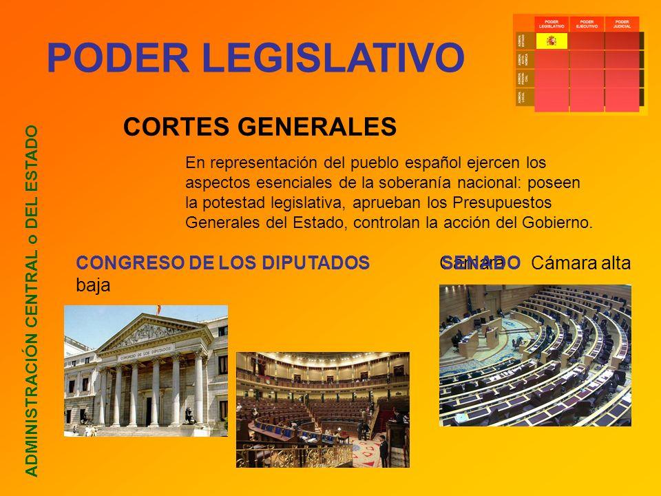 PODER LEGISLATIVO CORTES GENERALES