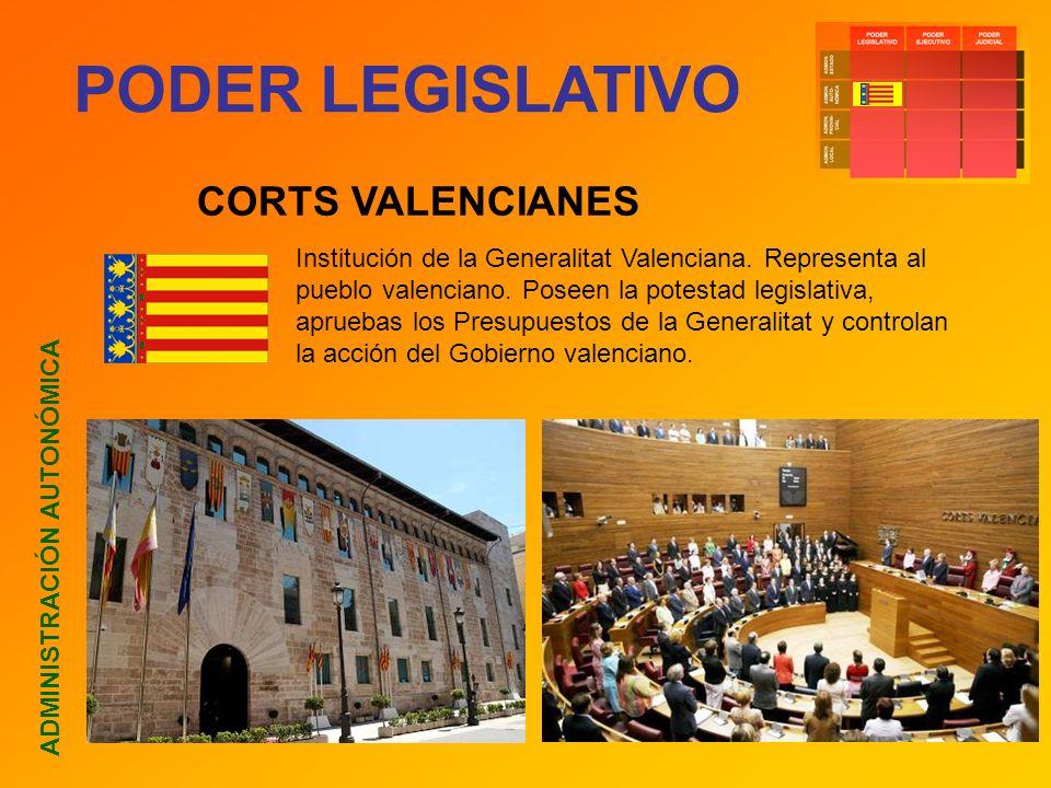 PODER LEGISLATIVO CORTS VALENCIANES