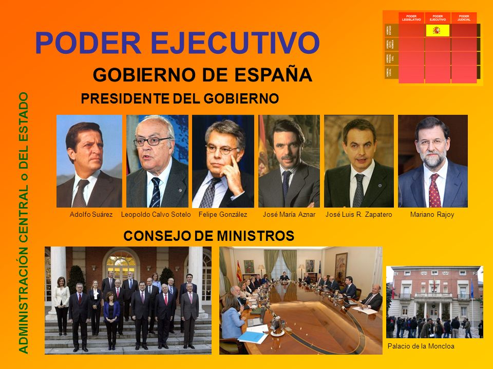 PODER EJECUTIVO GOBIERNO DE ESPAÑA PRESIDENTE DEL GOBIERNO