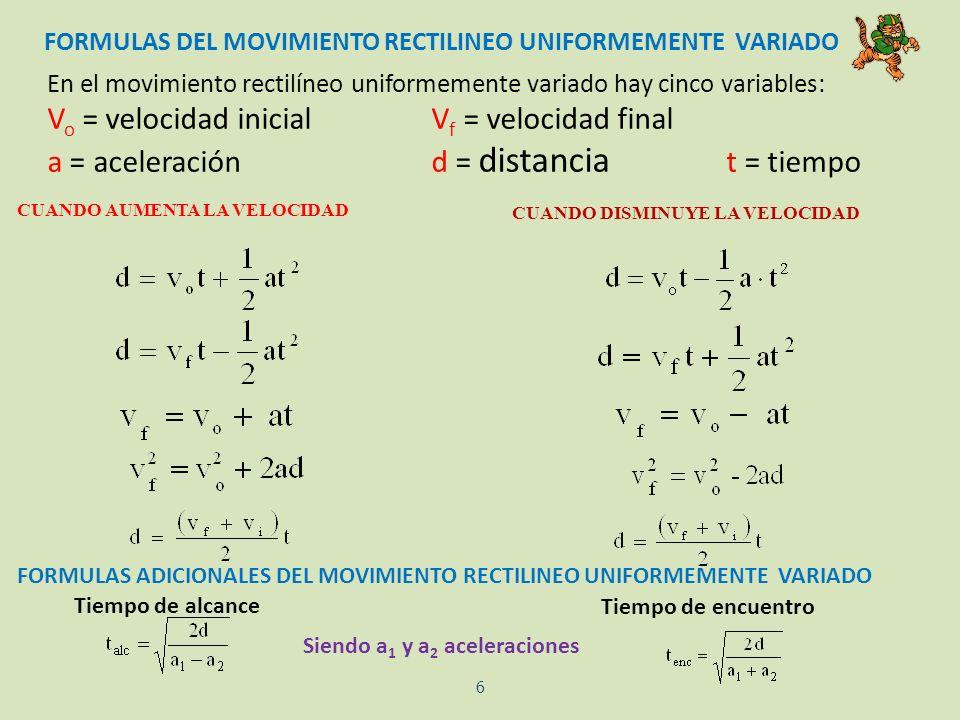 Vo = velocidad inicial Vf = velocidad final