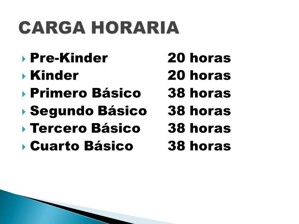 CARGA HORARIA Pre-Kinder 20 horas Kinder 20 horas