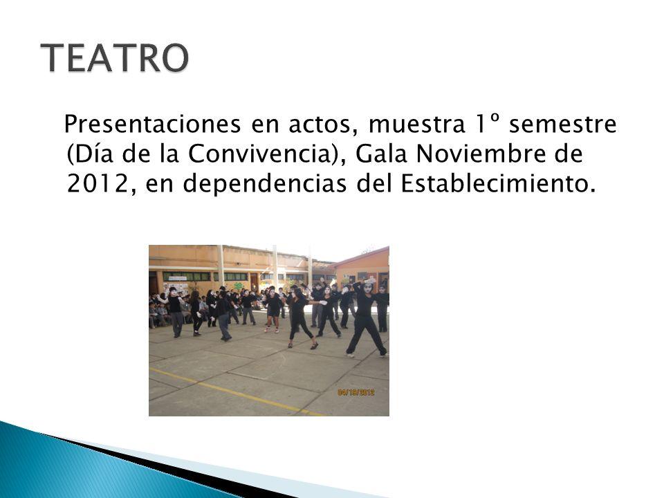 TEATRO Presentaciones en actos, muestra 1º semestre (Día de la Convivencia), Gala Noviembre de 2012, en dependencias del Establecimiento.