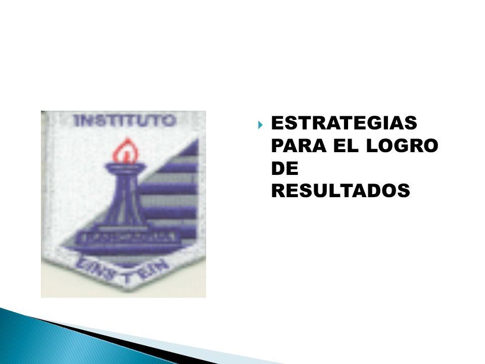 ESTRATEGIAS PARA EL LOGRO DE RESULTADOS
