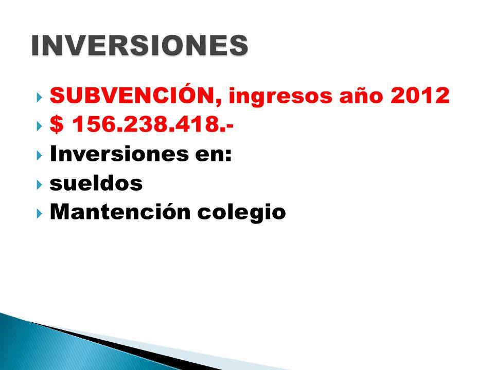 INVERSIONES SUBVENCIÓN, ingresos año 2012 $ 156.238.418.-